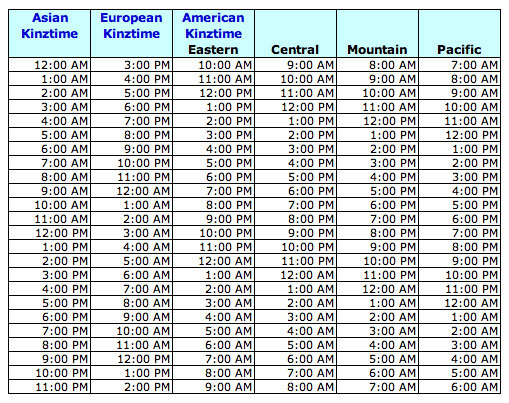 Invitation Time Vs Widget Time & Conversion Chart - Webkinz Post