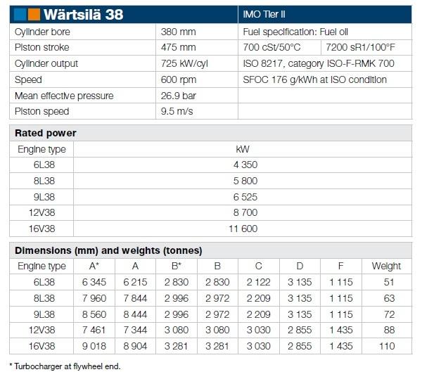 Wartsila 38 diesel engine_001.jpg
