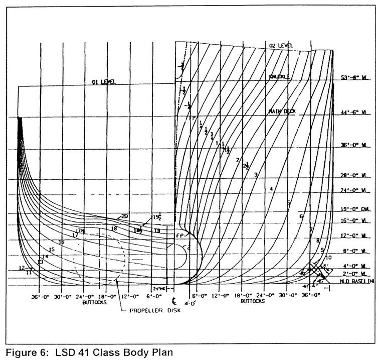 LSD-41 design_bodyplan.jpg