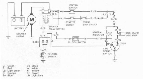 2003 ducati st4s wiring diagram schematics wiring diagrams u2022 rh orwellvets co