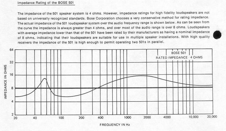 bose wave radio iii manual