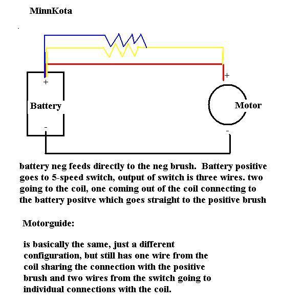 Minn Kota Trolling Motor Wiring Diagram from images.yuku.com