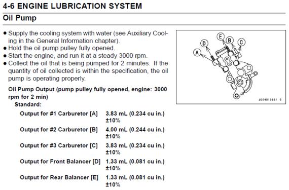 Replacing Oil Lines 2000 Kawasaki Ultra 150 Modd Kawasaki – Kawasaki Ultra 150 Engine Diagram