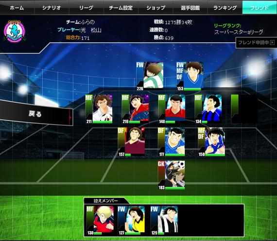 Captain Tsubasa Game On Niconico And Mobage