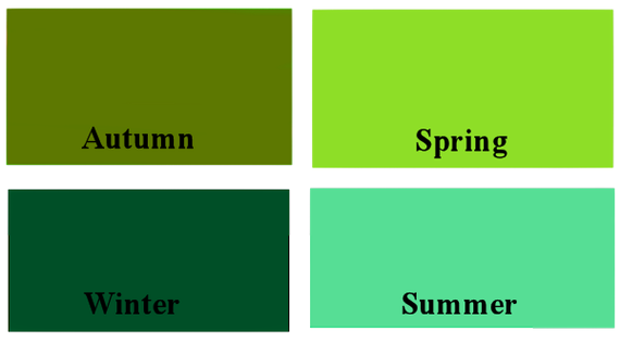 Some Examples Of Diffe Types Colors To Test